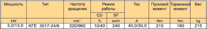КГЕ 3517-24/6ТР1 KGE 3517-24/6ТР1 КГ 3517-24/6ТР1 KG 3517-24/6ТР1